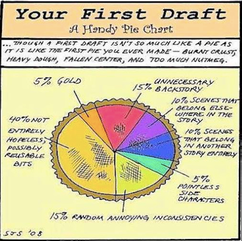 Your first draft … Say no more!